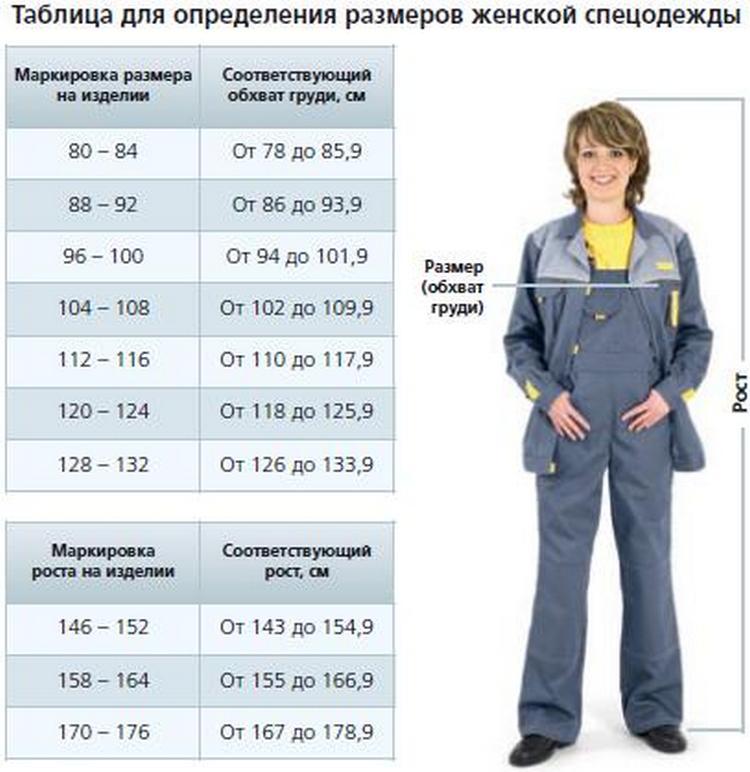 Определение женских параметров