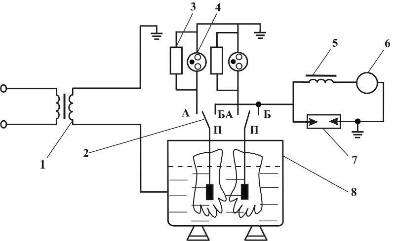 схема поверки диэлектрических перчаток