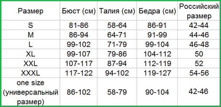 Буквенная маркировка параметров