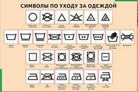 Символы по уходу за одеждой